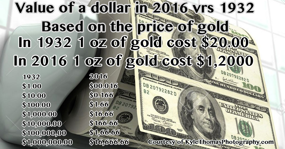 Value Of A Dollar 2016 Versus 1932 Based On The Cost Gold What S Kyle Mind